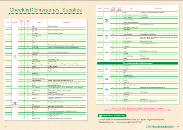 Emergency Bag List for Disasters in Japan